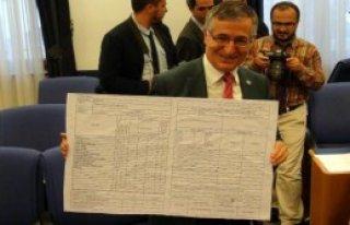Komisyon'da 'Karne' Tartışması