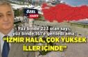 """""""İzmir hala, çok yüksek iller içinde"""""""