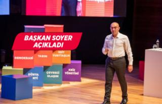 2026 Botanik EXPO'su İzmir'de düzenlenecek