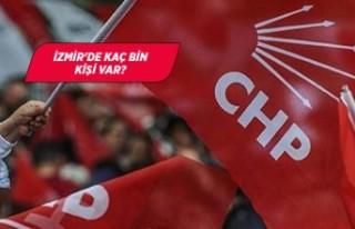 CHP'nin üye sayısı belli oldu