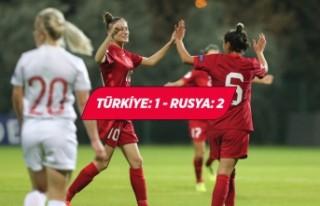 2022 Kadınlar Avrupa Şampiyonası Elemeleri