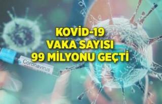 Dünya genelinde Kovid-19 vaka sayısı 99 milyon...