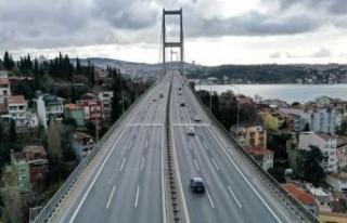 İstanbul'da vakaların en çok düştüğü...