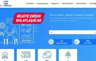 İzmir Büyükşehir Belediyesi'nden açık veri...