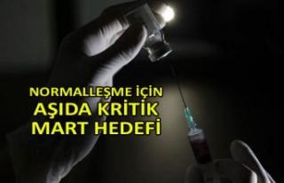 Normalleşme için aşıda kritik Mart hedefi