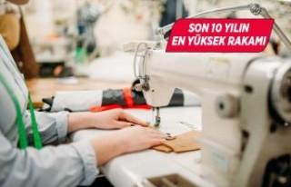 Teknik tekstil ihracatı 2020'de 3 milyar dolara...