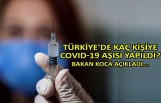 Türkiye'de kaç kişiye COVID-19 aşısı yapıldı?