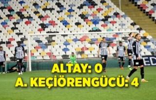 Altay: 0 - Ankara Keçiörengücü: 4