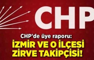 CHP'de üye raporu: İzmir ve o ilçesi zirve...
