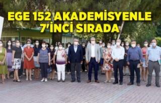 Ege 152 akademisyenle 7'inci sırada