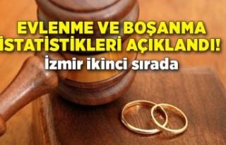 Evlenme ve boşanma istatistikleri açıklandı! İzmir...