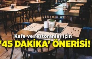 Kafe ve restoranlar için yeni öneriler: Kapalı...