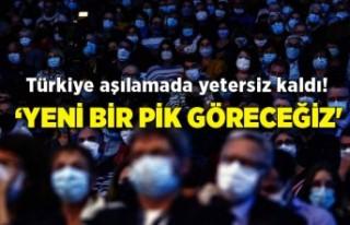 Türkiye aşılamada yetersiz kaldı! 'Yeni bir...