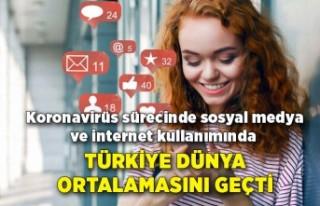 Türkiye, koronavirüs sürecinde sosyal medya ve...