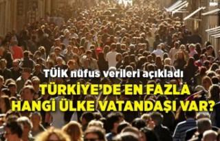 Türkiye'de en fazla hangi ülke vatandaşı var?...