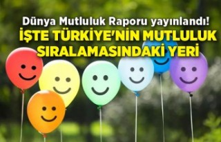 Dünya Mutluluk Raporu yayınlandı! İşte Türkiye'nin...