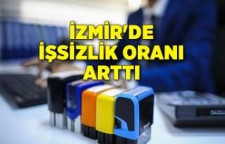 İzmir'de işsizlik oranı arttı