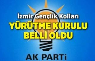 İzmir Gençlik Kolları Yürütme Kurulu belli oldu
