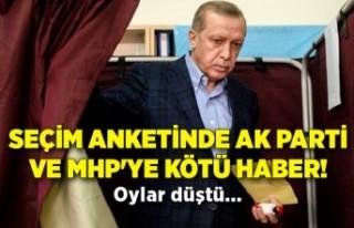 Seçim anketinde AK Parti ve MHP'ye kötü haber!...