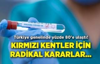 Türkiye genelinde yüzde 80'e ulaştı! Kırmızı...