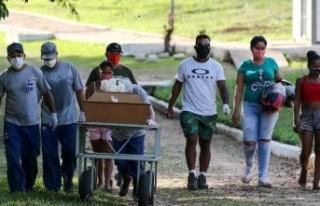 Brezilya'da bir günde 4 binden fazla ölüm