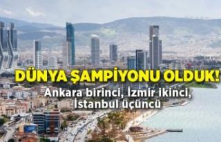 Dünya şampiyonu olduk! Ankara birinci, İzmir ikinci,...