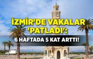 İzmir'de vakalar 'patladı': 6 haftada...
