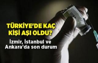 Türkiye'de kaç kişi aşı oldu? İzmir, İstanbul...