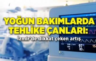 Yoğun bakımlarda tehlike çanları: İzmir'de...