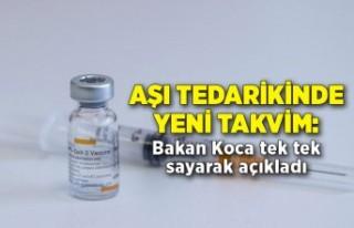 Aşı tedarikinde yeni takvim: Sağlık Bakanı Koca...