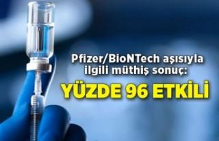 Pfizer/BioNTech aşısıyla ilgili müthiş sonuç:...