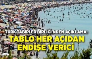 Türk Tabipler Birliği'nden açıklama: Tablo...