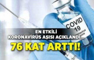 En etkili koronavirüs aşısı açıklandı... 76...