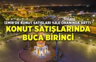 İzmir'de konut satışları %8,0 oranında arttı