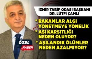 İzmir Tabip Odası Başkanı Lütfi Çamlı: Rakamlar...