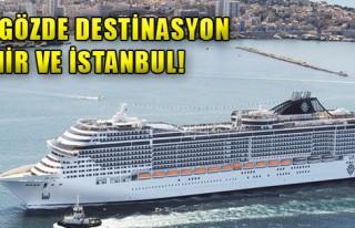 Türkiye İlk Sırada Yer Alıyor