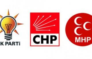 Üç Partiden Ortak Bildiri