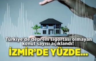 Türkiye'de deprem sigortası olmayan konut sayısı açıklandı! İzmir'de yüzde…