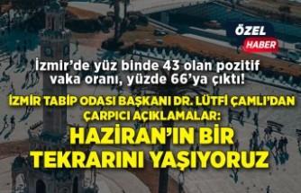 İzmir'de yüz binde 43 olan pozitif vaka oranı, yüzde 66'ya çıktı!