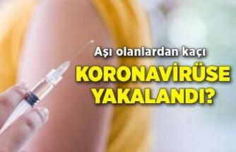 Aşı olanlardan kaçı koronavirüse yakalandı?