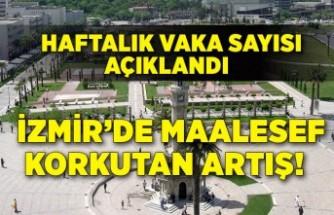 İzmir'de haftalık vaka artış nasıl?