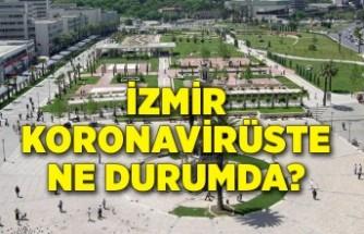 İzmir koronavirüste ne durumda?