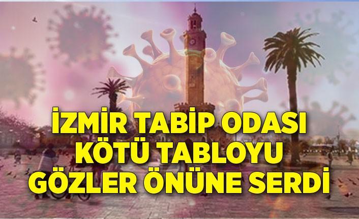 İzmir Tabip Odası kötü tabloyu gözler önüne serdi
