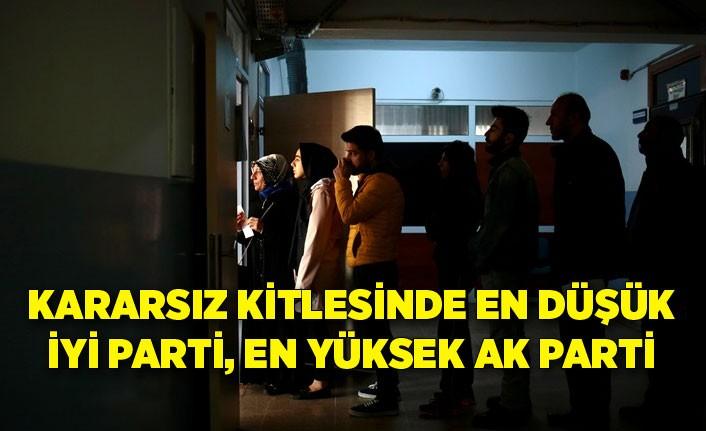 Kararsız kitlesinde en düşük İYİ Parti, en yüksek AK Parti