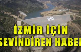 İzmir'de Su Sorunu Olacak mı?
